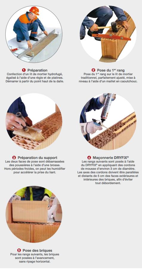 Guide de mise en oeuvre Dryfix Porotherm